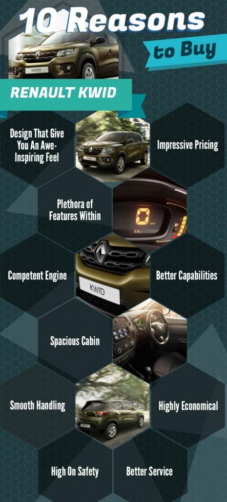 Top 10 reason to buy Renault Kwid